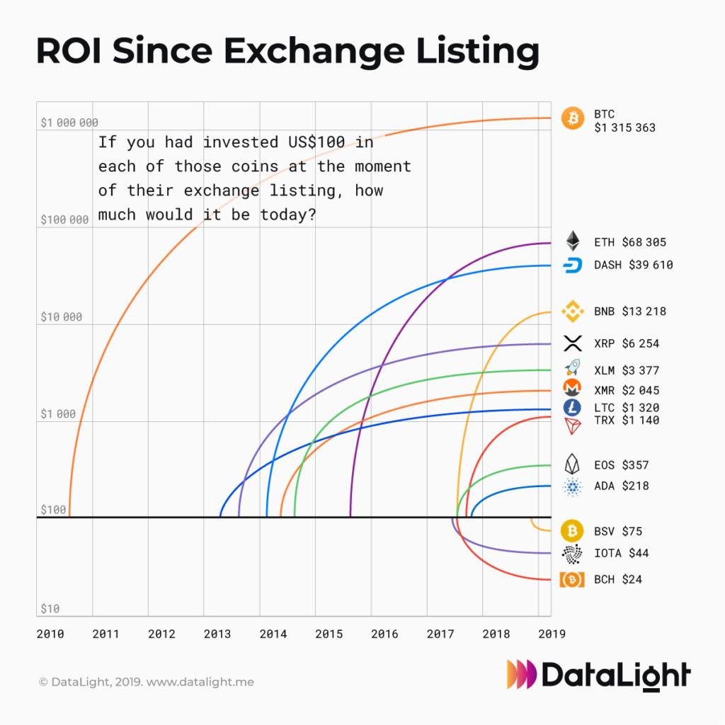 إنفوجراف مقدم من Datalight