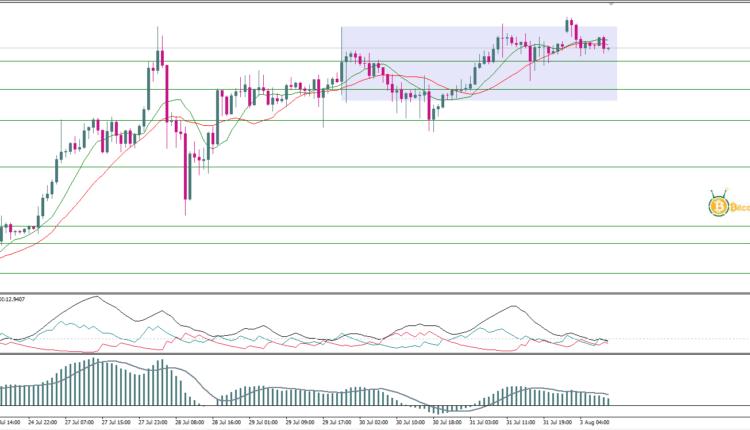 تحليل أسعار الذهب اليوم 3 أغسطس   توصيات أسعار الذهب اليوم ...