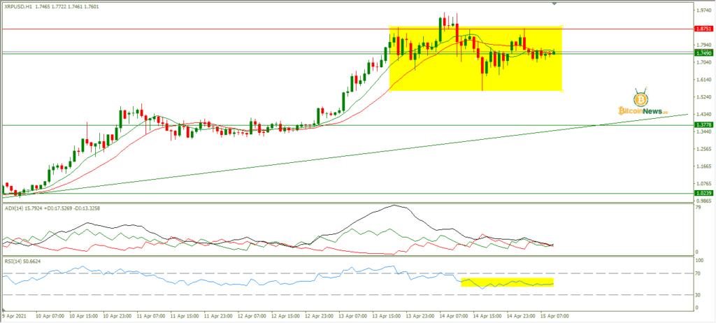 تحليل سعر الريبل اليوم مقابل الدولار 15 أبريل